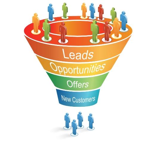 Effective Lead Management: Smart Steps for a Profitable Process