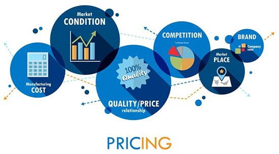 Pricing a New or Existing Product: The Gritty Details
