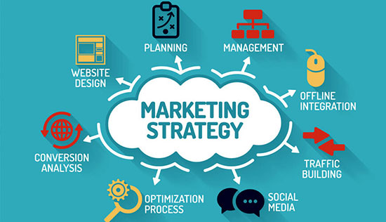 How A Small Company Can Compete Via Strategic Marketing Against Far Larger Companies