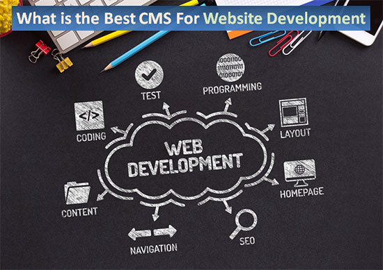 What is the best CMS?