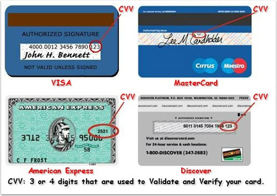 CVV: the code that prevents fraud in purchases and transactions on the network: